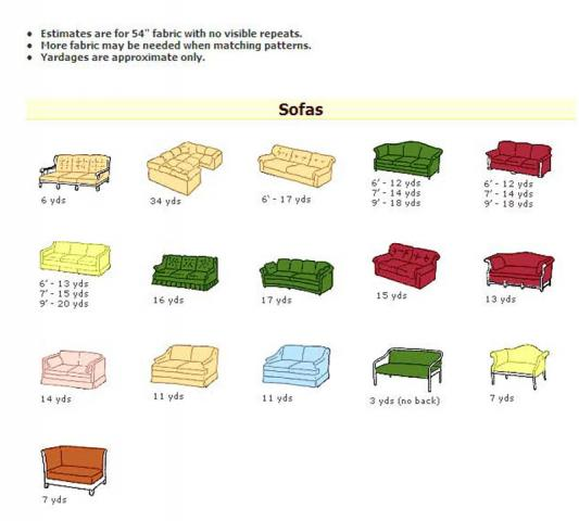yardage1_sofas_color.jpg